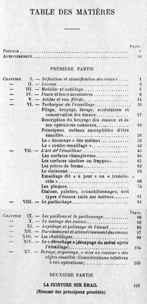 Table des matières du Manuel pratique d'émaillage sur métal de Louis-Elie Millenet