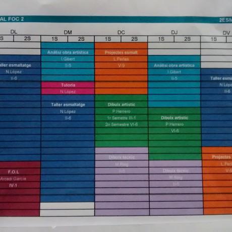 Barcelone : Programme détaillé des cours d'émail